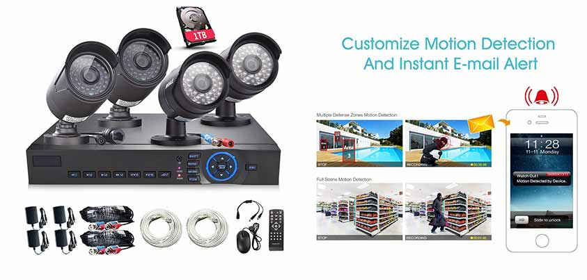 Weatherproof Security Camera Systems
